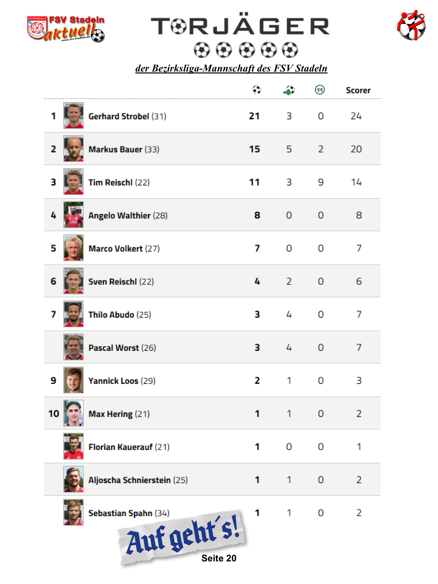 BayernKickers-20.png