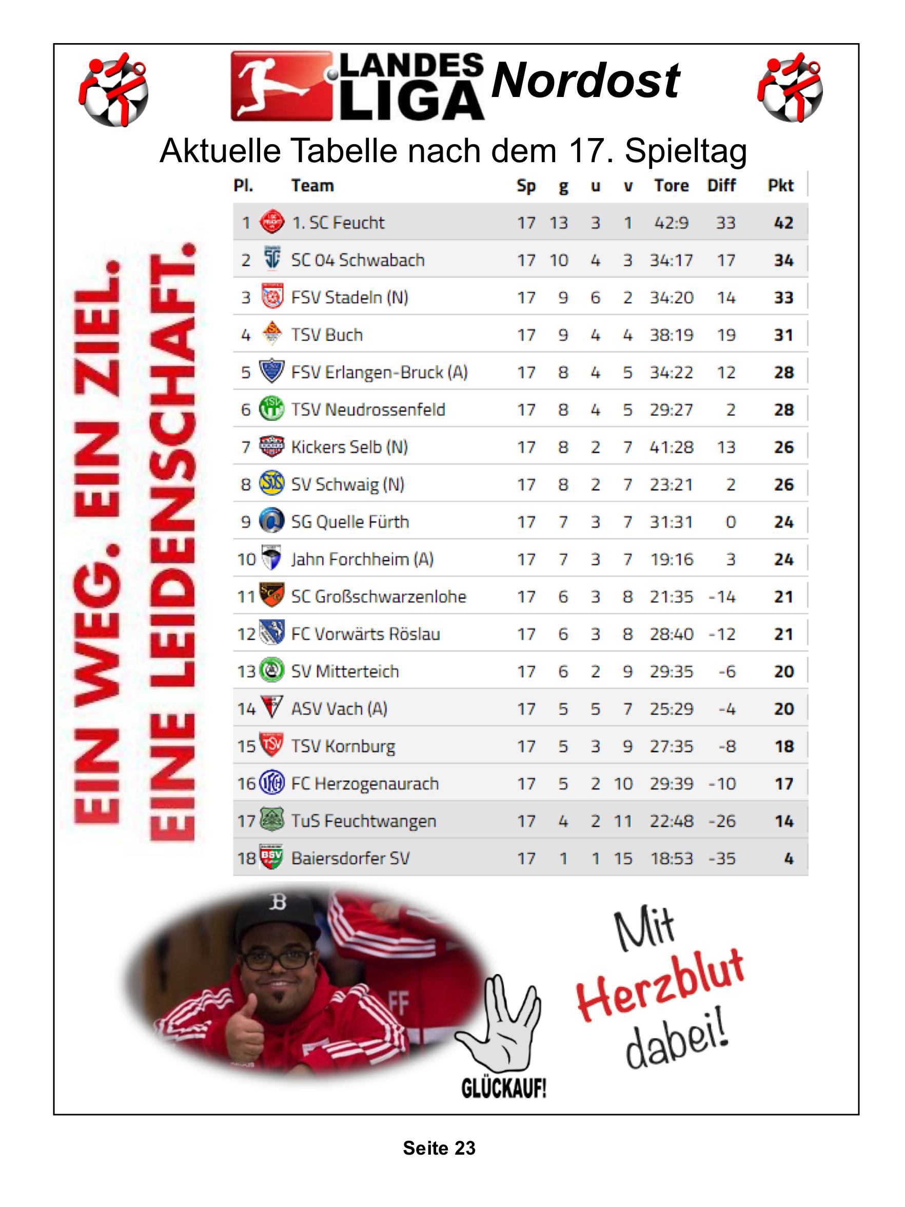 Herzogenaurach-23.png